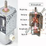 Nguồn phát sóng lò vi sóng, cấu tạo và nguyên lý hoạt động