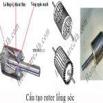 Tìm hiểu về rotor lồng sóc