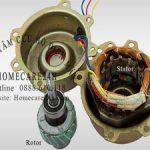Tìm hiểu về stator động cơ quạt điện, cấu tạo và nguyên lý hoạt động