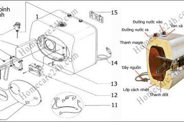 Các bộ phận của bình nóng lạnh mà người dùng cần biết cơ bản