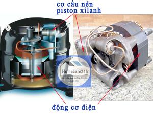 Tìm hiểu về cấu tạo lốc tủ lạnh và nguyên lý hoạt động