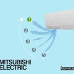 Tổng hợp các công nghệ trên máy lạnh Mitsubishi Electric