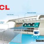 Tổng hợp các công nghệ trên máy lạnh TCL
