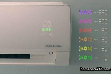 Điều hòa LG có tốn điện không? Tốn nhiều hay ít