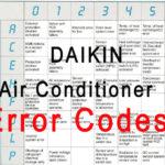 Bảng mã lỗi của điều hòa Daikin, tìm hiểu các phân tích từ Homecare24h