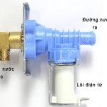 Van cấp nước máy rửa bát, nguyên lý hoạt động và vấn đề thường gặp