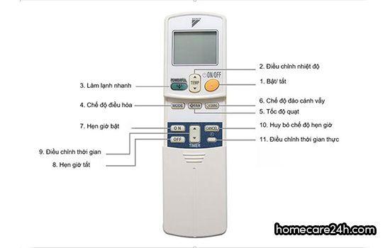 Điều khiển máy lạnh Daikin 1 chiều Inverter với các nút nhấn